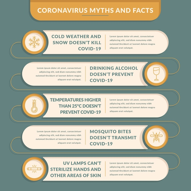 Coronavirus myths and facts infographic Premium Vector