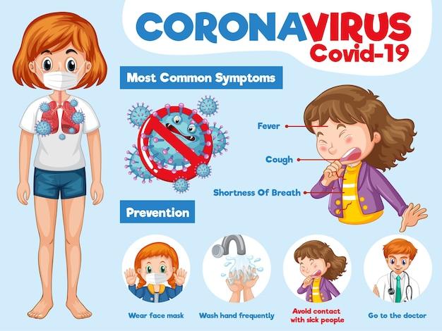 コロナウイルスまたはコビッド-19の症状と予防のインフォグラフィック 無料ベクター