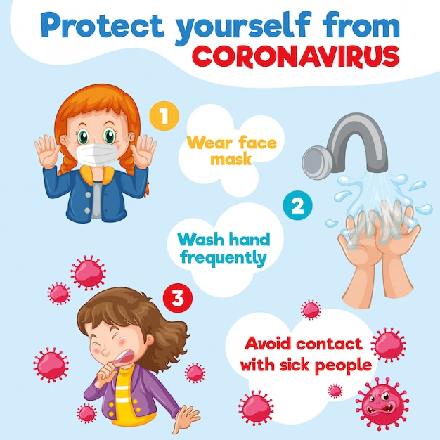 Coronavirus poster design with ways to protect from virus ...