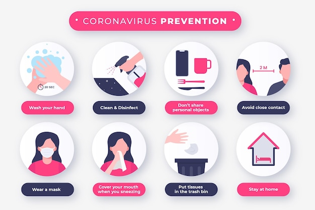 Coronavirus prevention infographic Free Vector