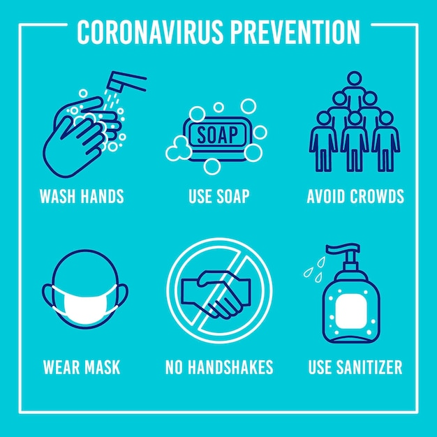 Coronavirus prevention infographic Premium Vector