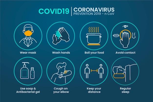 Coronavirus prevention infographic Premium Vector
