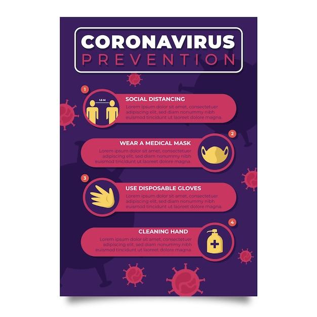 コロナウイルス予防ポスターデザイン 無料ベクター
