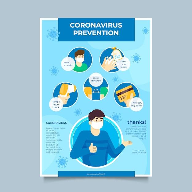コロナウイルス予防ポスターテンプレート 無料ベクター