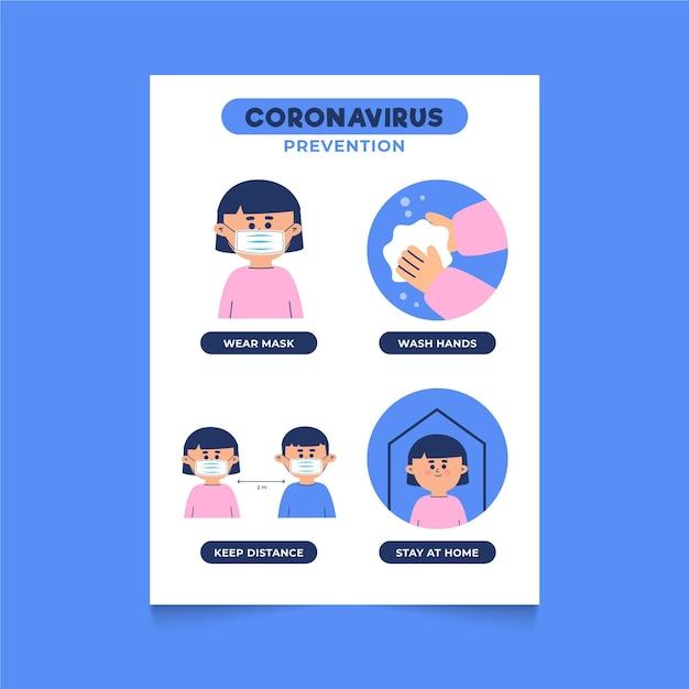 Coronavirus prevention poster template Premium Vector