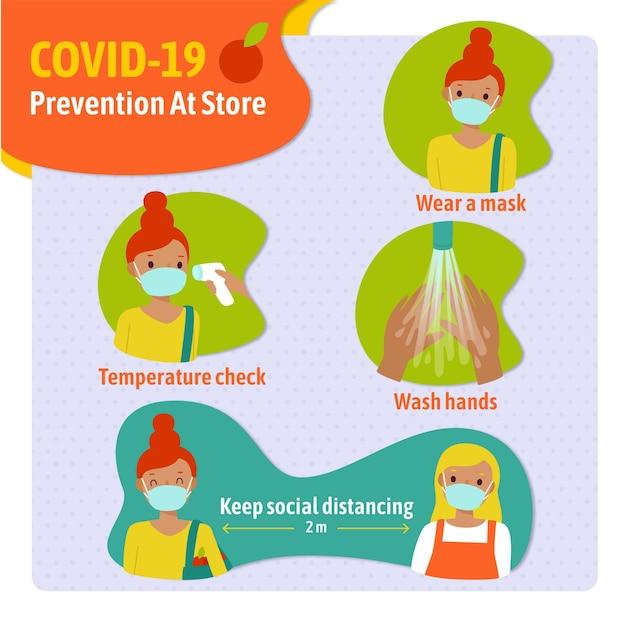 Coronavirus prevention poster Premium Vector