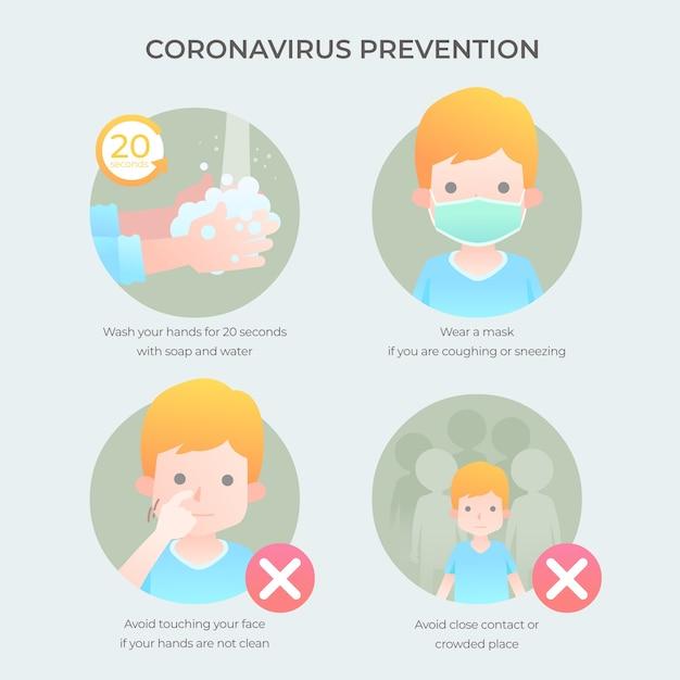 Suggerimenti per la prevenzione del coronavirus Vettore gratuito