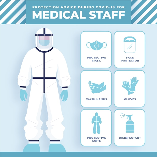 Coronavirus protection equipment advice Free Vector