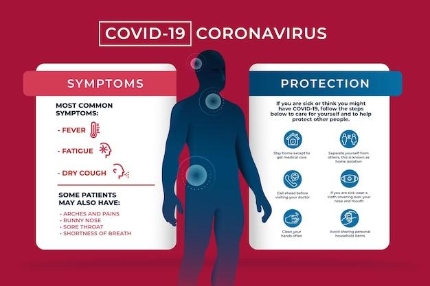 코로나 바이러스 보호 인포 그래픽 무료 벡터
