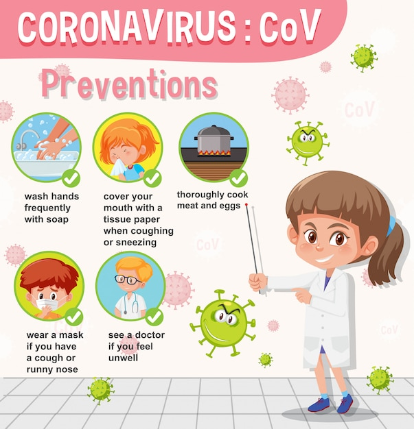 Coronavirus provention infographic with doctor cartoon character Premium Vector