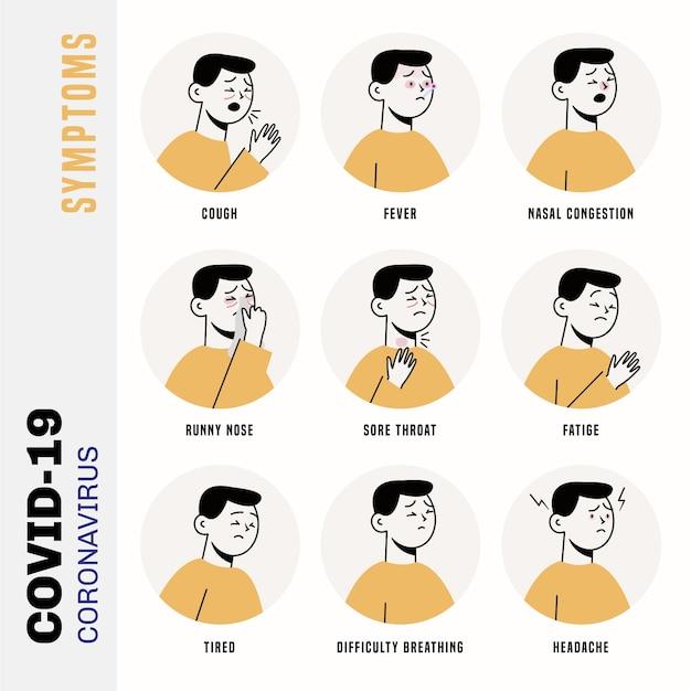 Insieme dell'illustrazione di sintomi di coronavirus Vettore gratuito