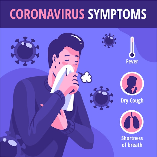 symptoms of corona virus - photo #32