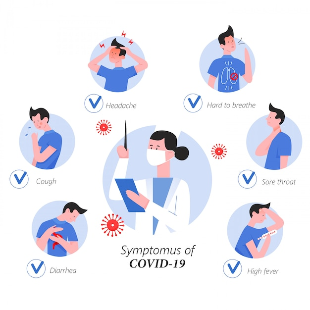 コロナウイルス症状のインフォグラフィック Premiumベクター