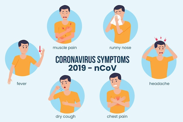Coronavirus symptoms infographic Free Vector