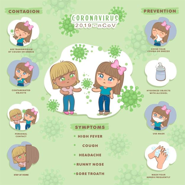 Coronavirus Premium Vector