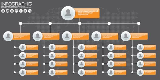 人のアイコンが付いた企業組織図。ベクトルイラスト。 Premiumベクター
