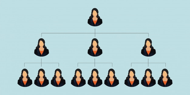 Corporation business hierarchy isolated on blue background. Premium Vector