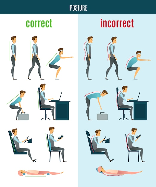 Correct and incorrect posture flat icons Free Vector