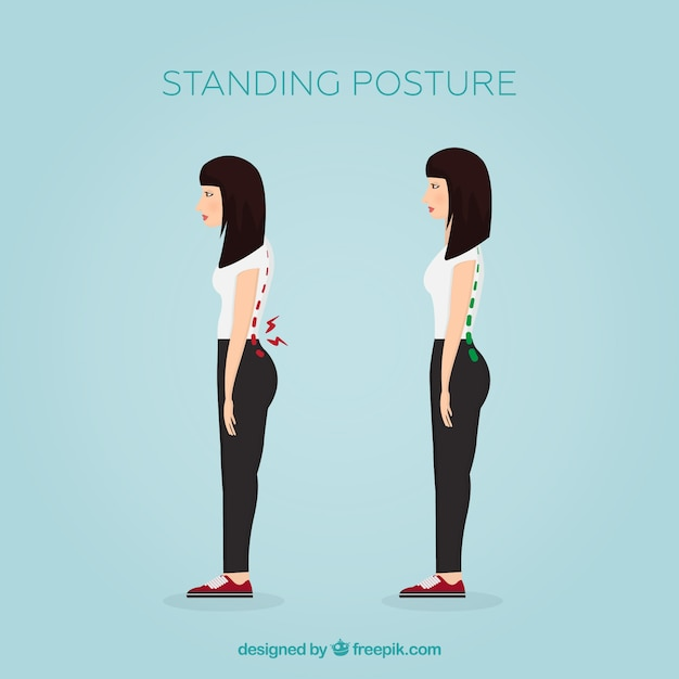 Correct and incorrect standing posture Free Vector