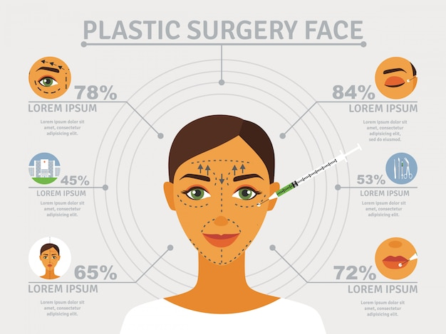 Cosmetic plastic facial surgery poster with infographic elements over eyelid correction Free Vector