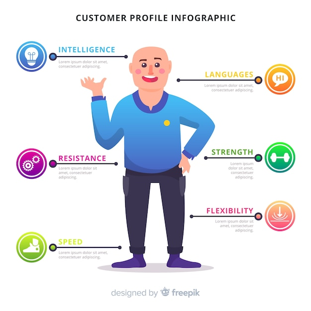 Costumer profile infographic Free Vector