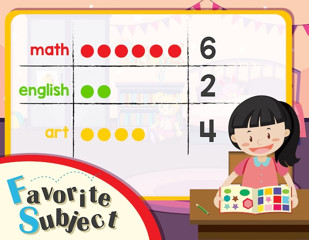 Count favorite subject worksheet Free Vector