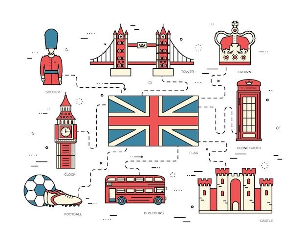 Страна англия путешествия отпуск путеводитель по товарам Premium векторы
