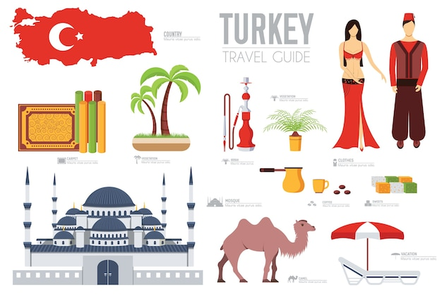 Country turkey travel vacation guide. set of architecture, fashion, people, items, nature. Premium Vector
