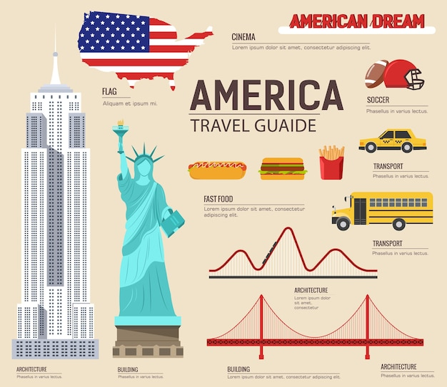 Country usa travel vacation guide of goods, places and features. Premium Vector