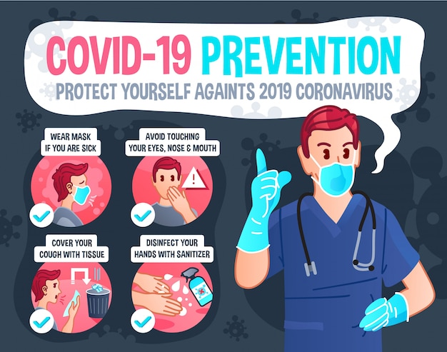 Premium Vector Covid 19 Prevention Infographic