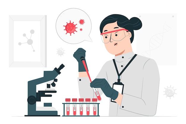 Иллюстрация концепции анализа крови (covid-19) Бесплатные векторы