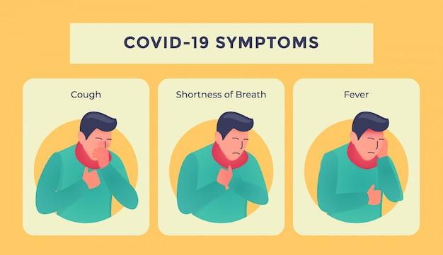 Covid-19またはコロナウイルス病の症状と人の病気のイラスト Premiumベクター