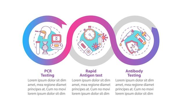 Covidテストインフォグラフィックテンプレート。迅速抗原、抗体検査のプレゼンテーションデザイン要素。 3つのステップによるデータの視覚化。タイムラインチャートを処理します。線形アイコンのワークフローレイアウト Premiumベクター
