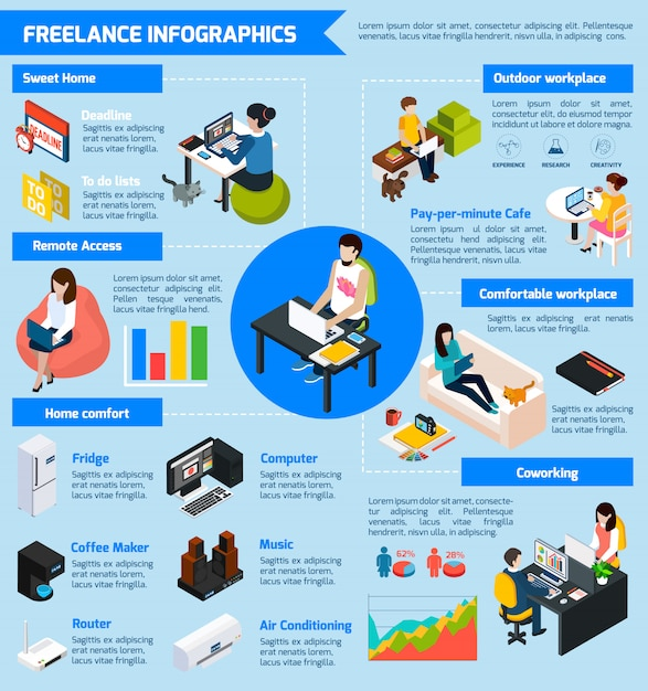 Coworking freelance people infographic set Free Vector