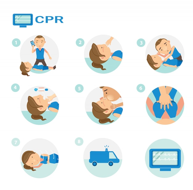 Cpr how to Premium Vector