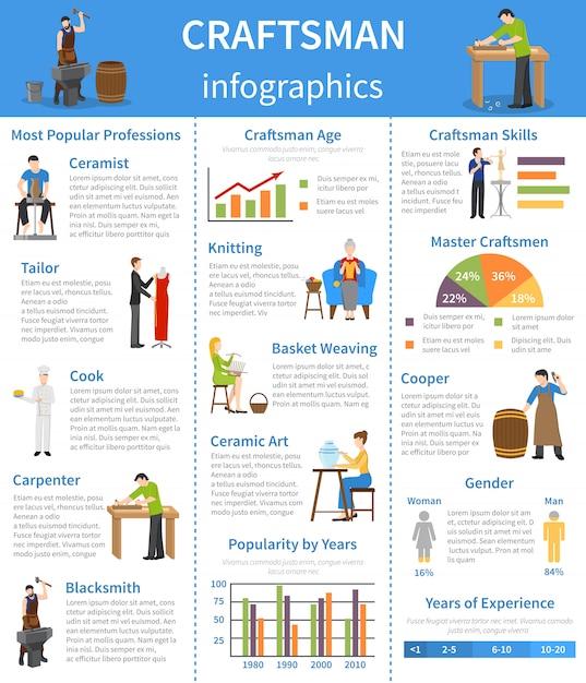 Craftsman flat infographics Free Vector
