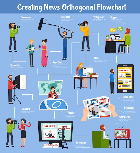 Creating news orthogonal flowchart Free Vector