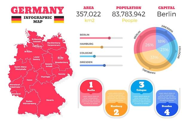 크리 에이 티브 평면 독일지도 infographic 무료 벡터