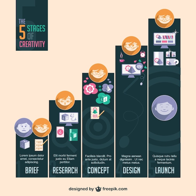 Creative Strategy Progress Bar Infographic on Horizontal Progress Bar