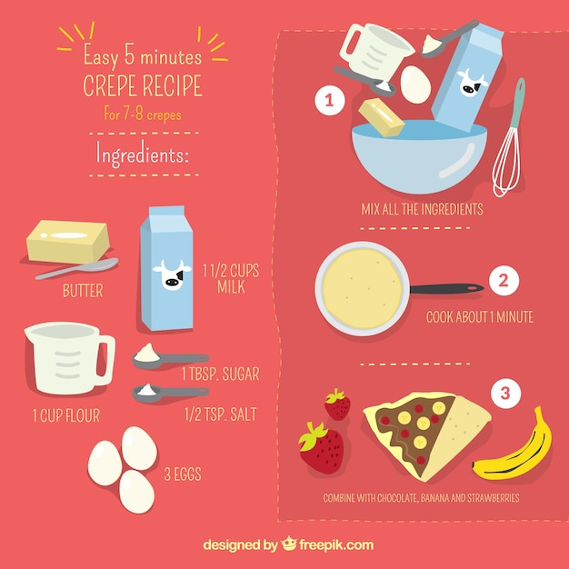 Crepe Recipe Graphic Vector Free Download