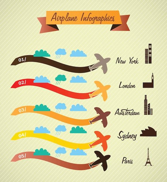 Транспорт инфографика cretro цвета аэропорта информация на фоне старинных Premium векторы