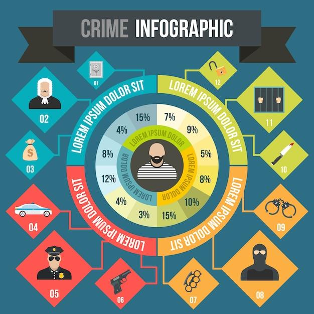 任意のデザインのフラットスタイルの犯罪インフォグラフィック Premiumベクター