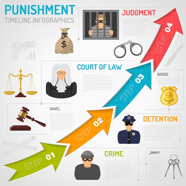 Crime and punishment infographics Premium Vector