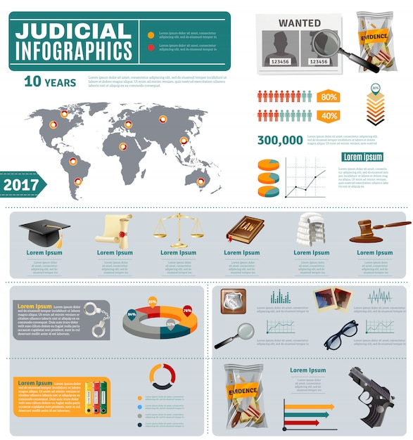 Criminal and civil law flat infographic poster Free Vector