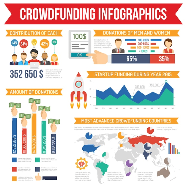 Crowdfunding infographics set 無料ベクター