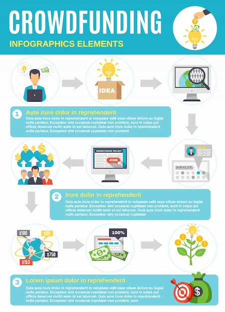 Crowdfunding infographics with symbols from startup to profit Free Vector