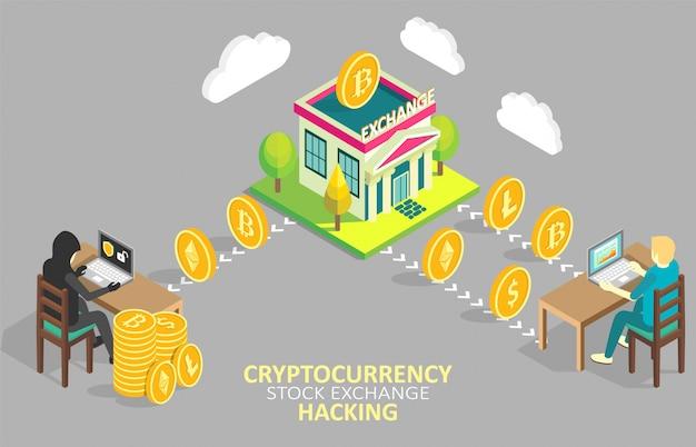 Crypto stock exchange hacking illustration Premium Vector