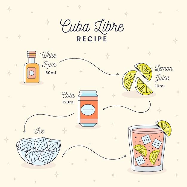 レシピ キューバ リブレ