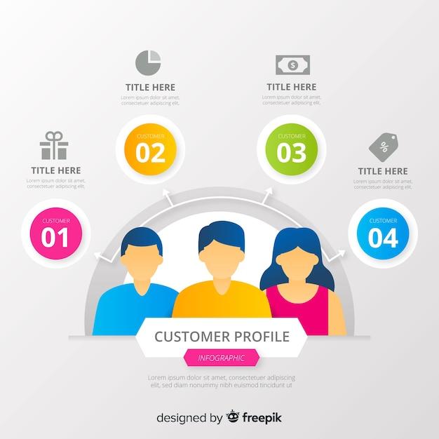 Customer profile infographic Free Vector