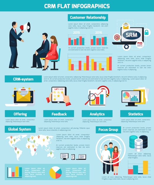 Customer relatioship infographic set Free Vector